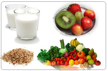 Zóna diéta